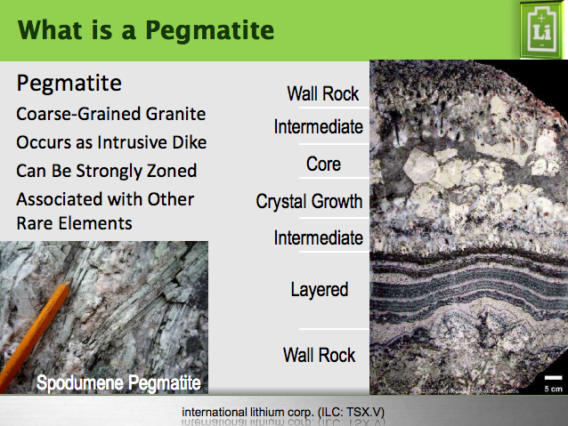 What is a Pegmatite?
