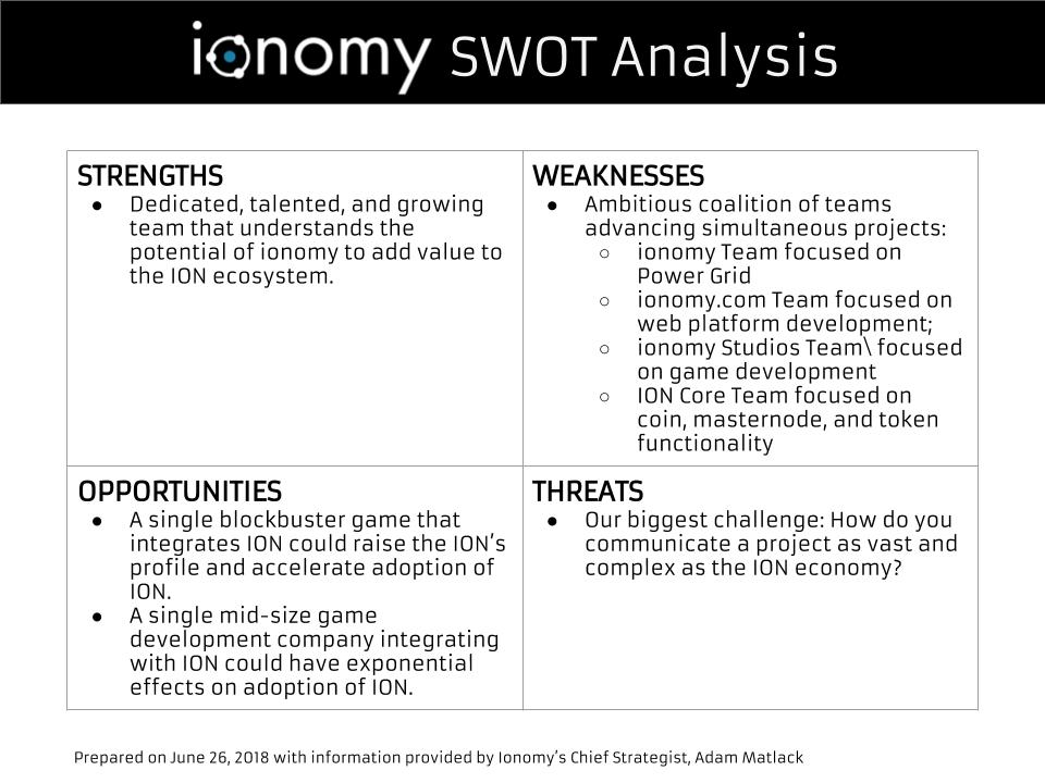 blockbuster swot analysis
